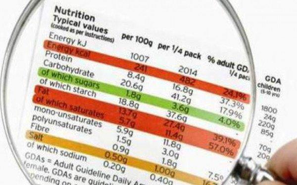 Guida alle etichette dei prodotti alimentari